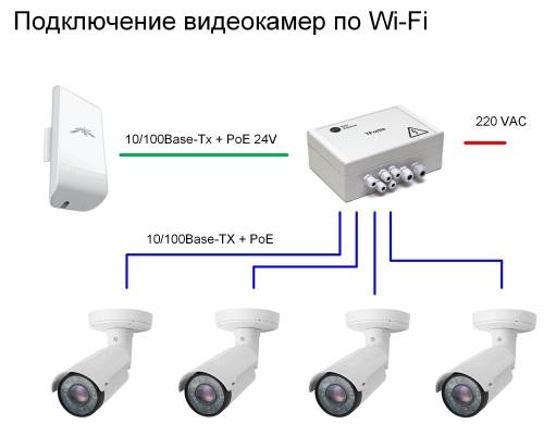 PSW-1-45-WiFi + WiFi